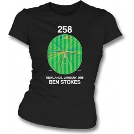 Ben Stokes Innings - 258 Wagon Wheel Womens Slim Fit T-Shirt